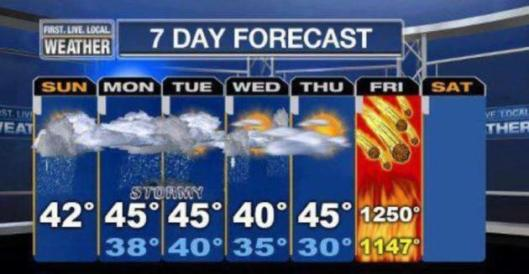 Friday's weather